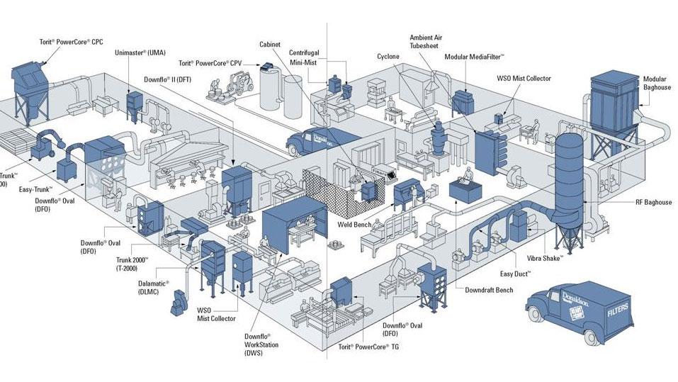 3D модел на проекта за индустриална филтрация